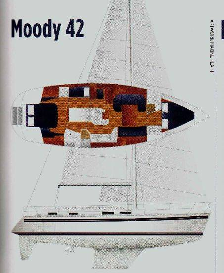 Marine Projects, Plymouth Moody 42
