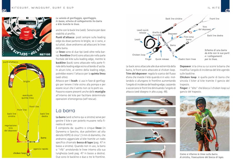 Manuale Kitesurf Windsurf Surf e Sup il kite
